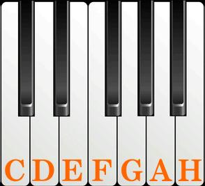 CDEFGAH