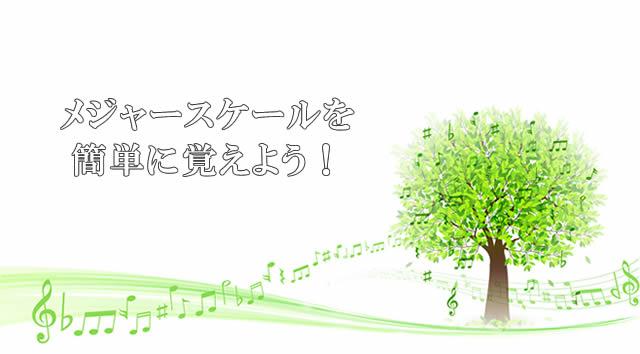音楽の木と流れる音符たち